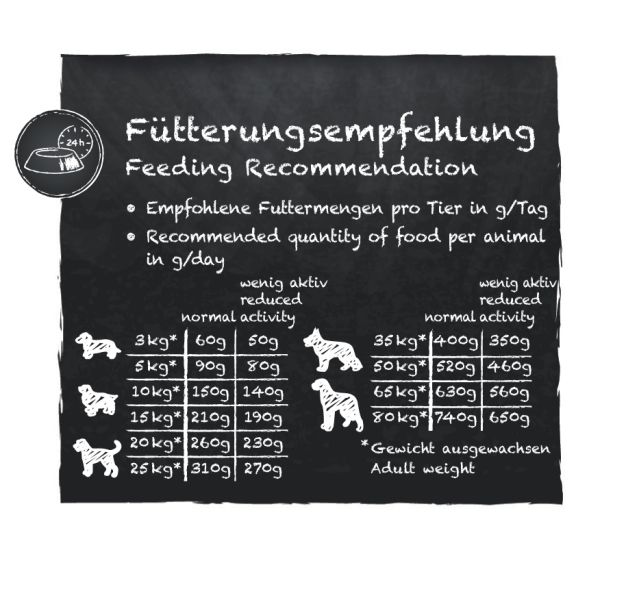 Fuetterungsempfehlung_Adult-Light