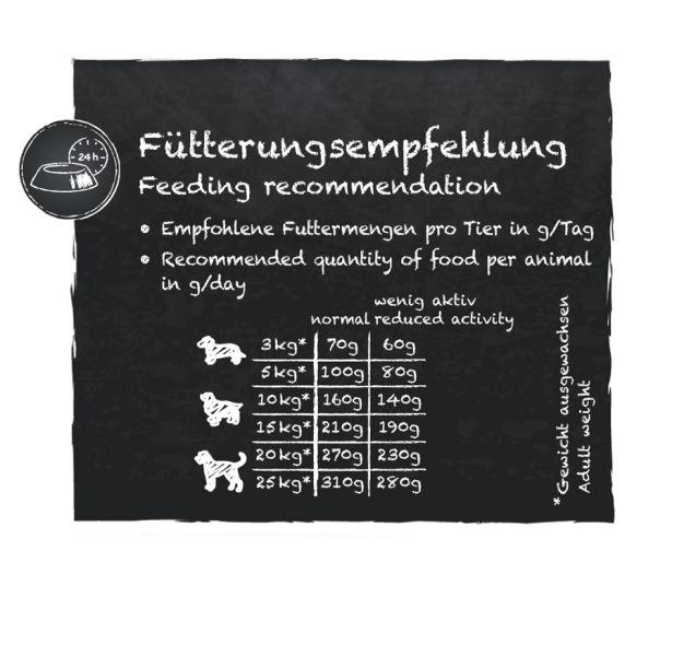 Fuetterungsempfehlung_Finest-Light