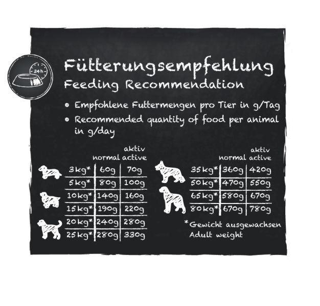 Fuetterungsempfehlung_Adult-Active