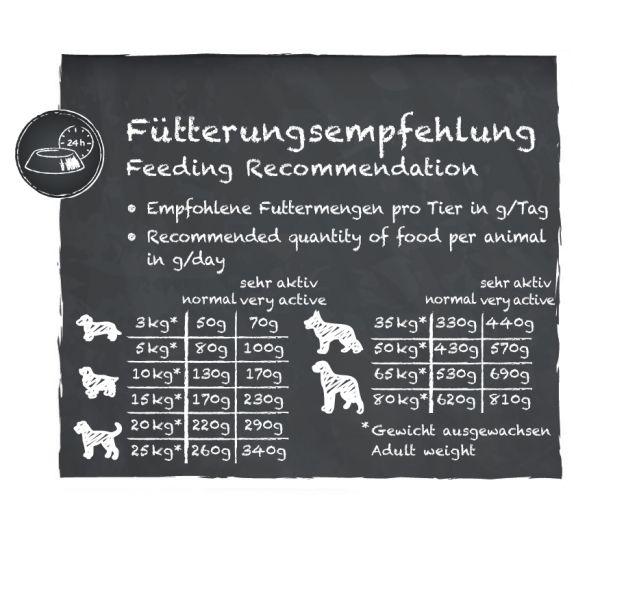 Fuetterungsempfehlung_Adult-Power